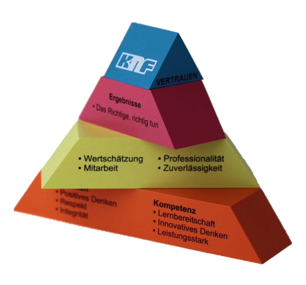 Pyramide aus 4 Farben und und den Unternehmenswerten